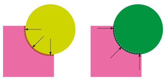 Reventados Figura 1