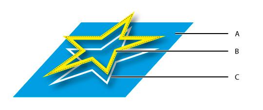 Figura 10. A Fondo B Trazo superior sobreimpreso C Trazo original de color blanco. Será el que haga la reserva sobre el fondo.