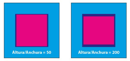 Figura 5. A la izquierda, un valor Altura/Anchura de 50. Los trazos verticales son más gruesos que los horizontales. A la derecha, un valor Altura/Anchura de 200; los trazos horizontales son ahora el doble de gruesos que los verticales.
